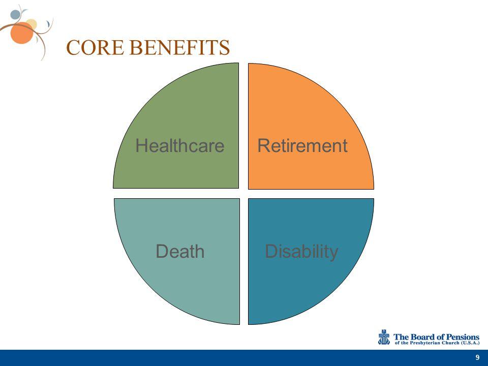CORE BENEFITS 9 Healthcare Retirement Death Disability