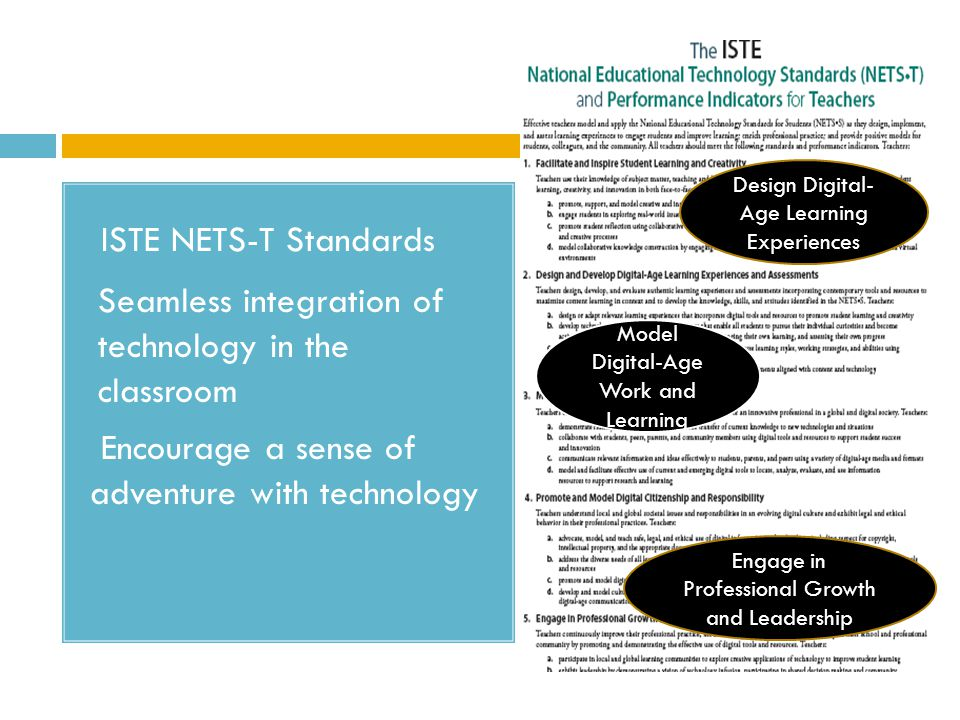 Model Digital-Age Work and Learning Engage in Professional Growth and Leadership Design Digital- Age Learning Experiences ISTE NETS-T Standards Seamless integration of technology in the classroom Encourage a sense of adventure with technology
