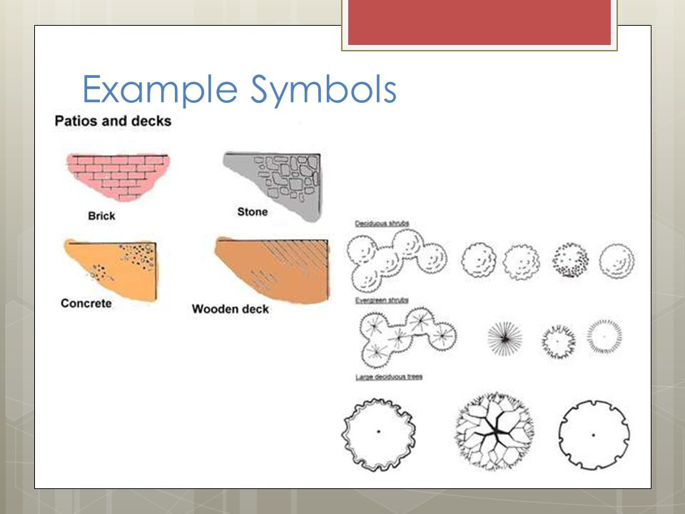 Example Symbols