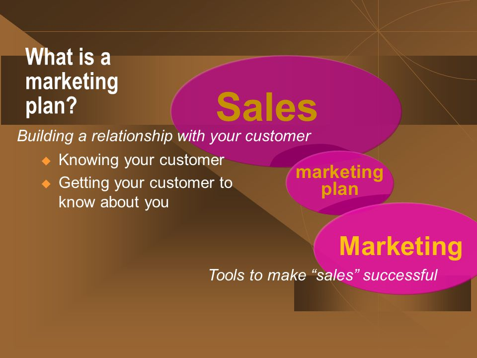 What is a marketing plan.