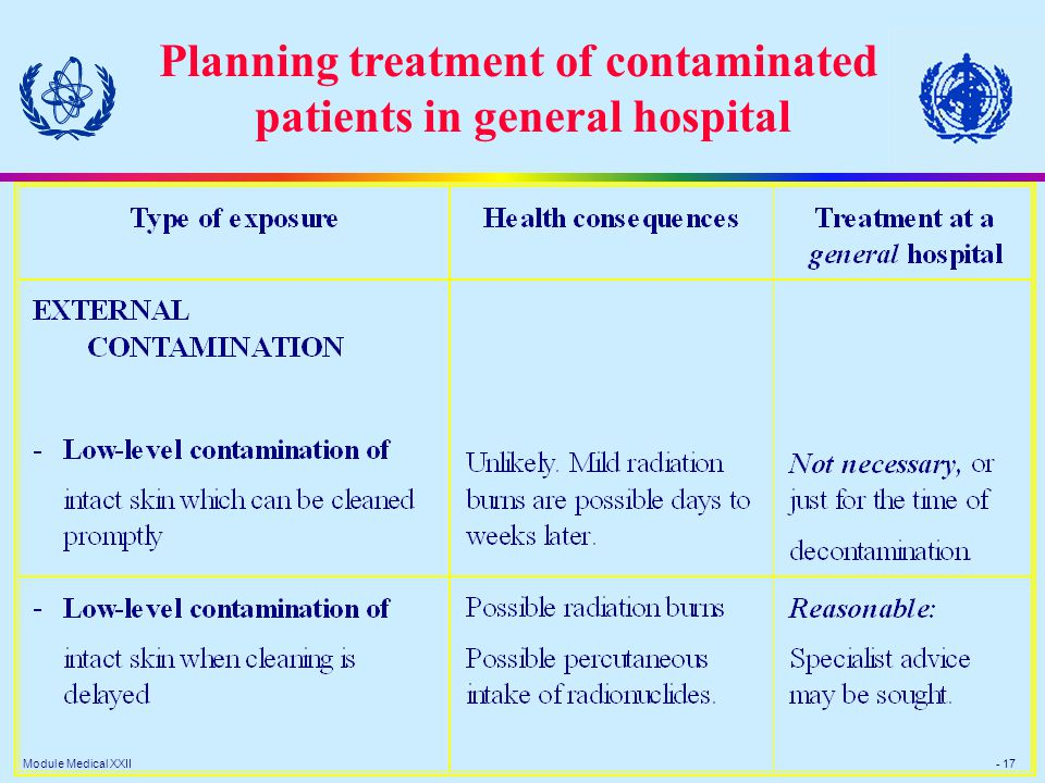 Module Medical XXII - 17 Planning treatment of contaminated patients in general hospital