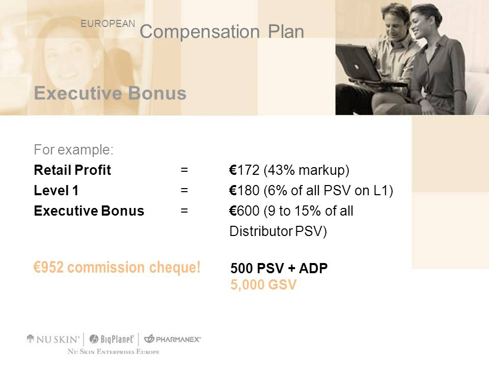 Executive Bonus For example: Retail Profit = 172 (43% markup) Level 1 = 180 (6% of all PSV on L1) Executive Bonus = 600 (9 to 15% of all Distributor P