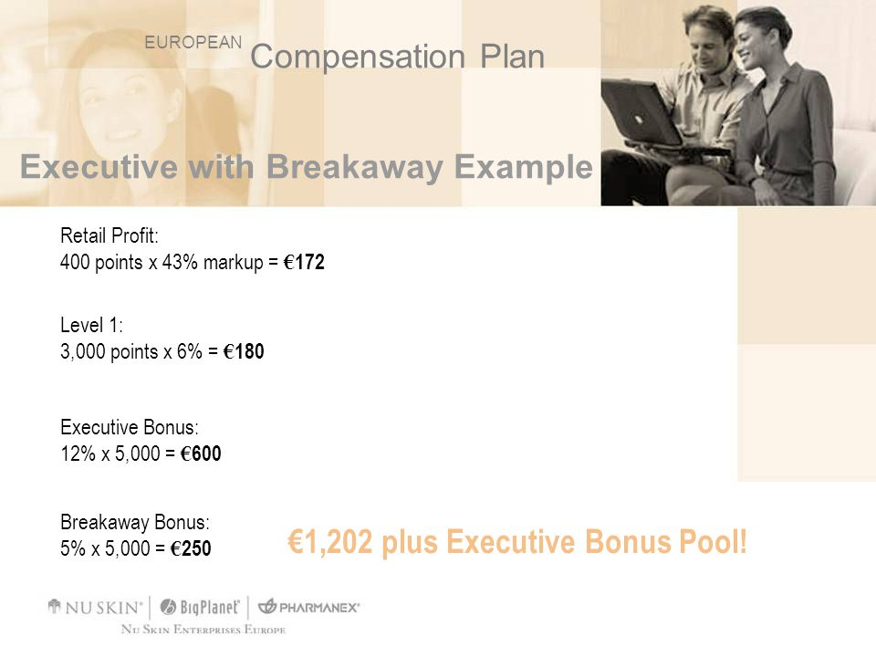Executive with Breakaway Example Level 1: 3,000 points x 6% = 180 1,202 plus Executive Bonus Pool! Retail Profit: 400 points x 43% markup = 172 Execut