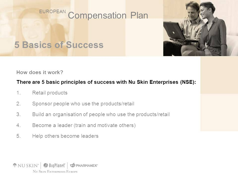 5 Basics of Success How does it work? There are 5 basic principles of success with Nu Skin Enterprises (NSE): 1.Retail products 2.Sponsor people who u