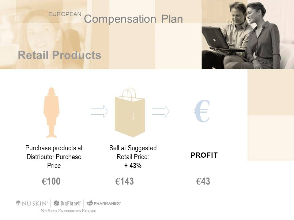 PROFIT 100 143 43 Purchase products at Distributor Purchase Price Sell at Suggested Retail Price: + 43% Retail Products EUROPEAN Compensation Plan