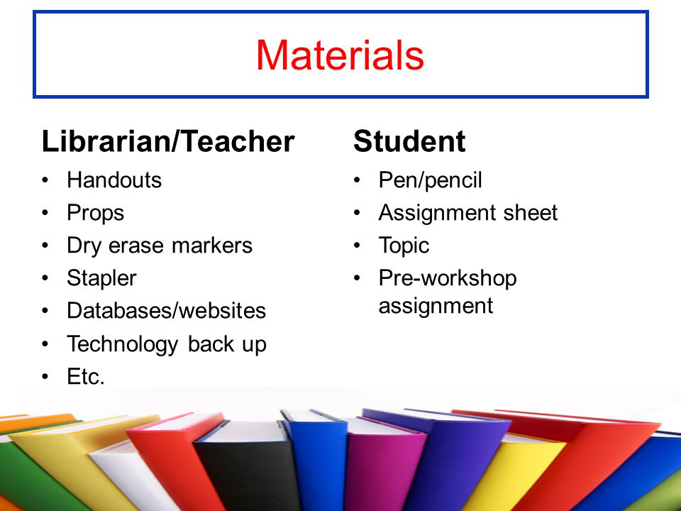 Materials Librarian/Teacher Handouts Props Dry erase markers Stapler Databases/websites Technology back up Etc. Student Pen/pencil Assignment sheet To