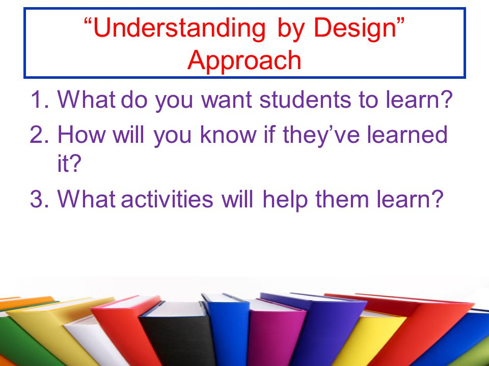Understanding by Design Approach 1.What do you want students to learn? 2.How will you know if theyve learned it? 3.What activities will help them lear