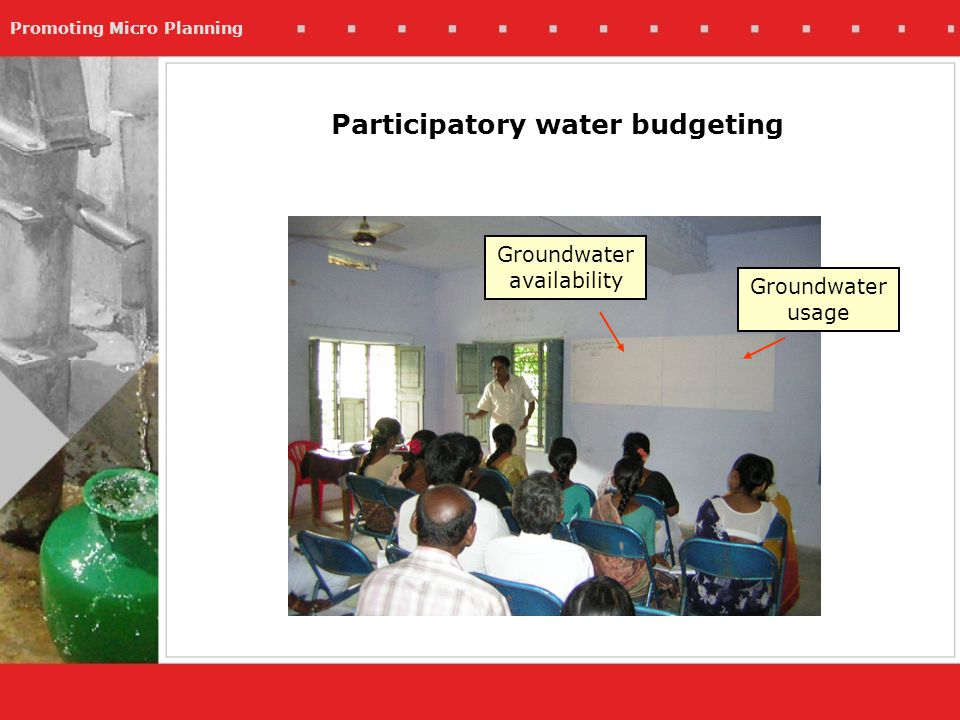 Promoting Micro Planning Participatory water budgeting Groundwater usage Groundwater availability