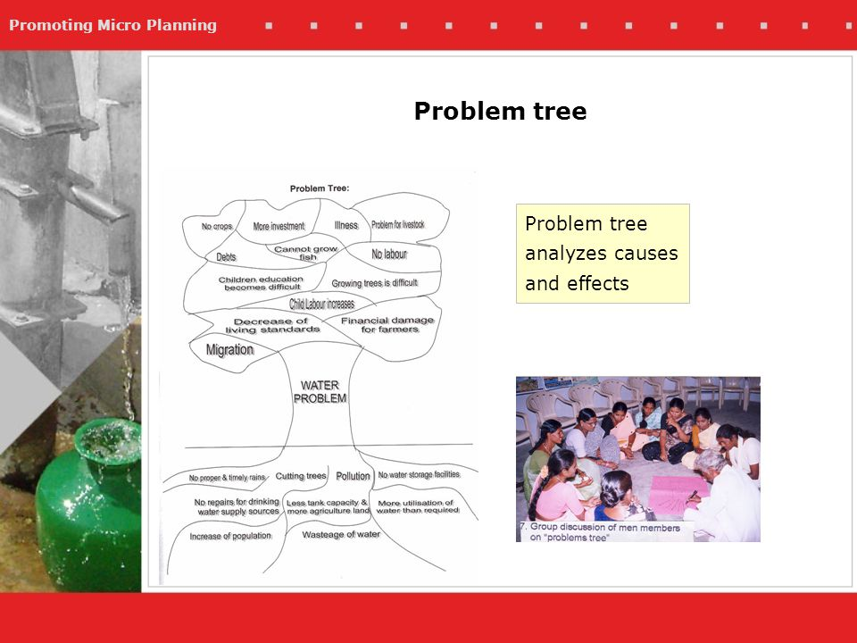 Promoting Micro Planning Problem tree analyzes causes and effects