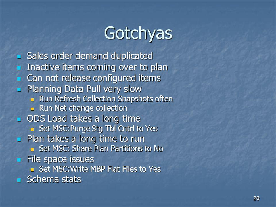 20 Gotchyas Sales order demand duplicated Sales order demand duplicated Inactive items coming over to plan Inactive items coming over to plan Can not