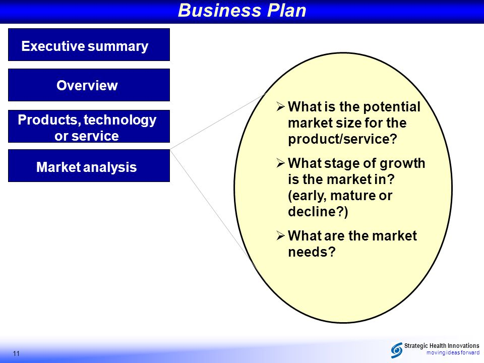 Strategic Health Innovations moving ideas forward 11 Business Plan What is the potential market size for the product/service.