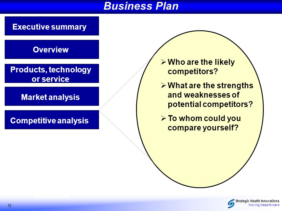 Strategic Health Innovations moving ideas forward 12 Business Plan Who are the likely competitors? What are the strengths and weaknesses of potential