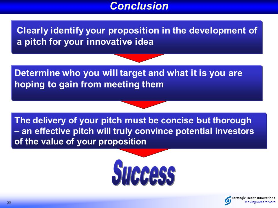 Strategic Health Innovations moving ideas forward 38 Clearly identify your proposition in the development of a pitch for your innovative idea The deli
