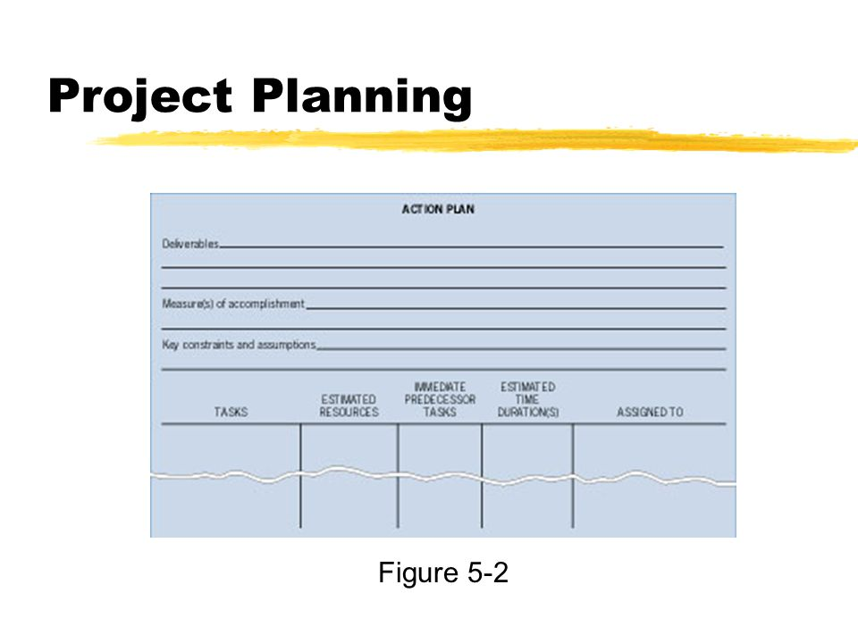 Project Planning Figure 5-2