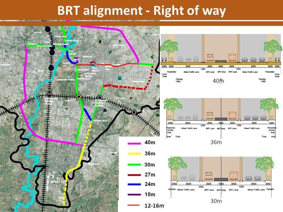 BRT alignment - Right of way 40m 36m 30m 12-16m