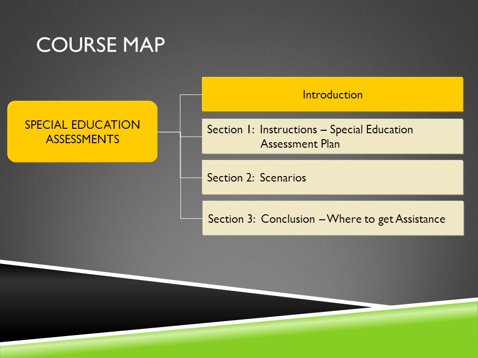 COURSE MAP SPECIAL EDUCATION ASSESSMENTS Section 3: Conclusion – Where to get Assistance Section 2: Scenarios Section 1: Instructions – Special Educat
