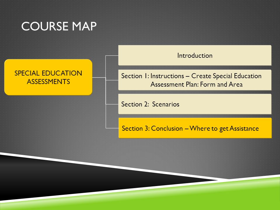 COURSE MAP SPECIAL EDUCATION ASSESSMENTS Section 3: Conclusion – Where to get Assistance Section 2: Scenarios Section 1: Instructions – Create Special