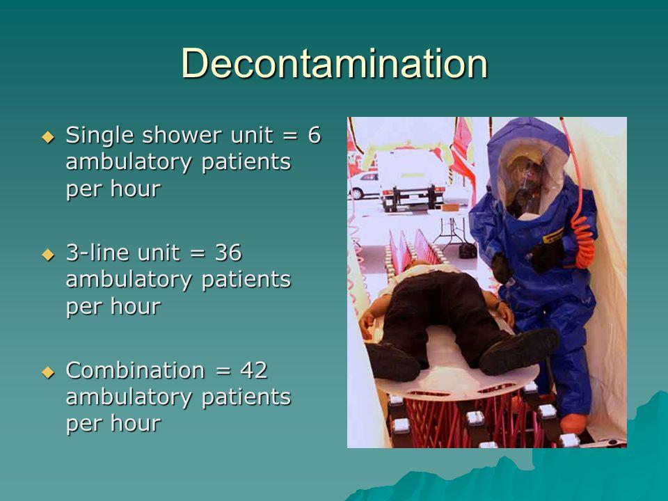 Decontamination Single shower unit = 6 ambulatory patients per hour Single shower unit = 6 ambulatory patients per hour 3-line unit = 36 ambulatory pa