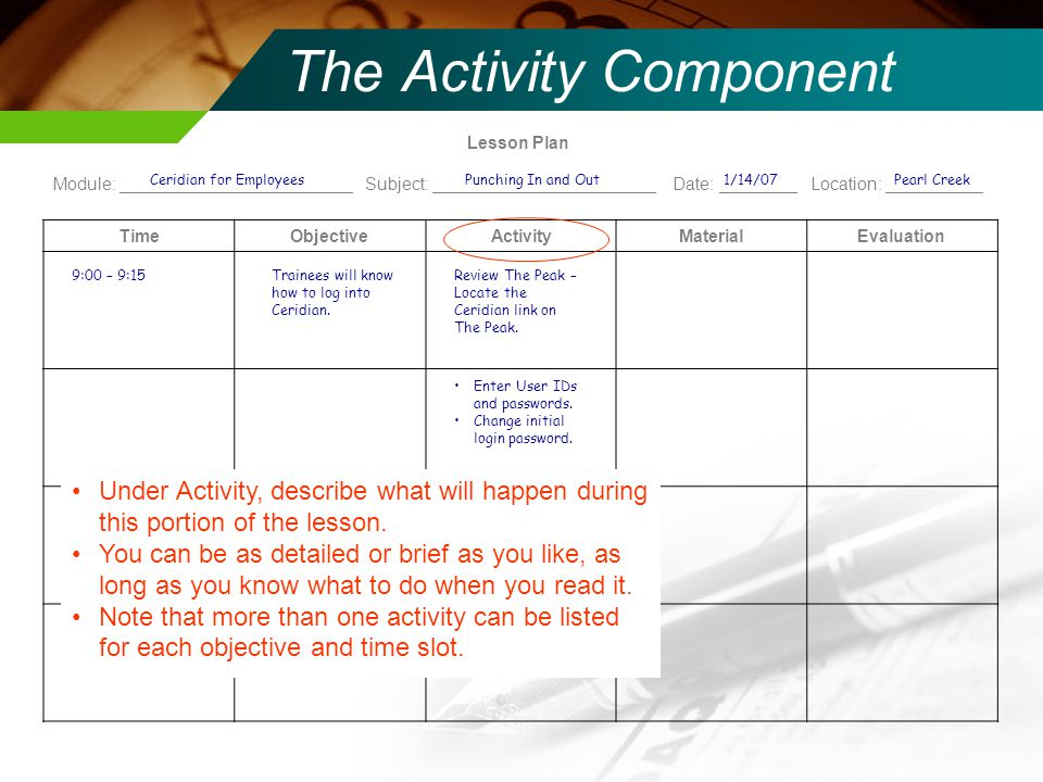 Lesson Plan Module: ________________________ Subject: _______________________ Date: ________ Location: __________ TimeObjectiveActivityMaterialEvaluation The Activity Component Ceridian for Employees 1/14/07 Pearl Creek 9:00 – 9:15Trainees will know how to log into Ceridian.