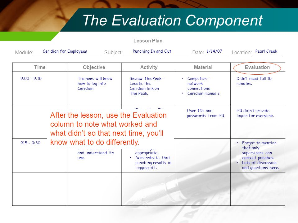 Lesson Plan Module: ________________________ Subject: _______________________ Date: ________ Location: __________ TimeObjectiveActivityMaterialEvaluation The Evaluation Component Ceridian for Employees 1/14/07 Pearl Creek 9:00 – 9:15Trainees will know how to log into Ceridian.