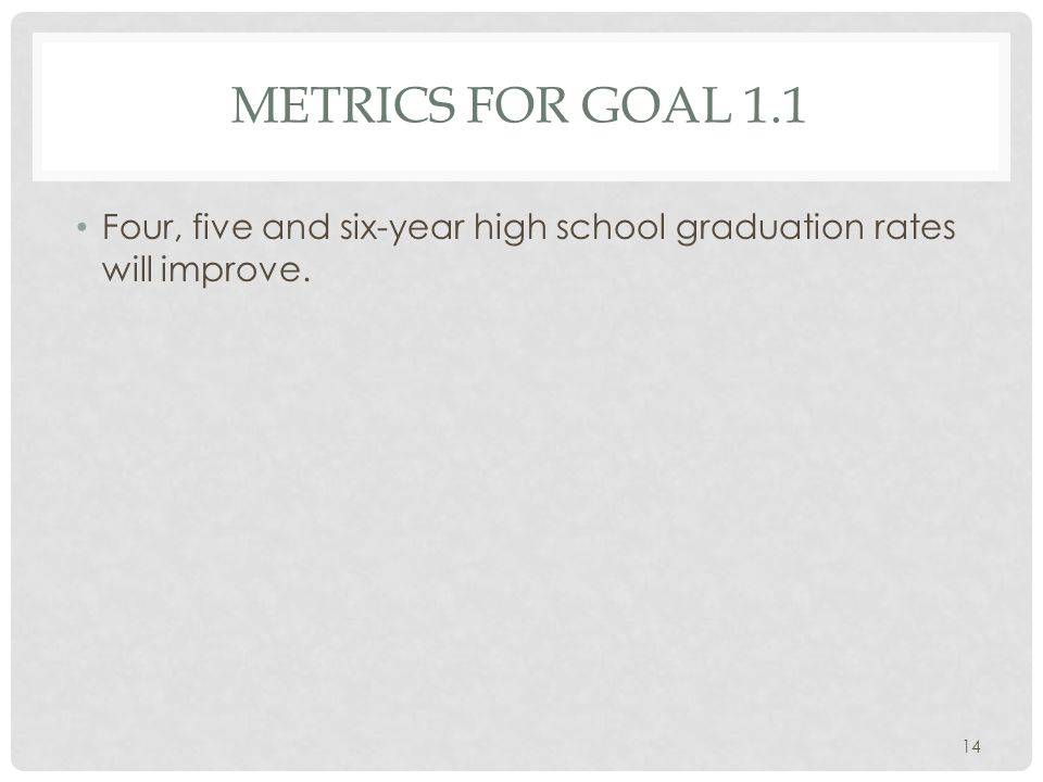 METRICS FOR GOAL 1.1 Four, five and six-year high school graduation rates will improve. 14