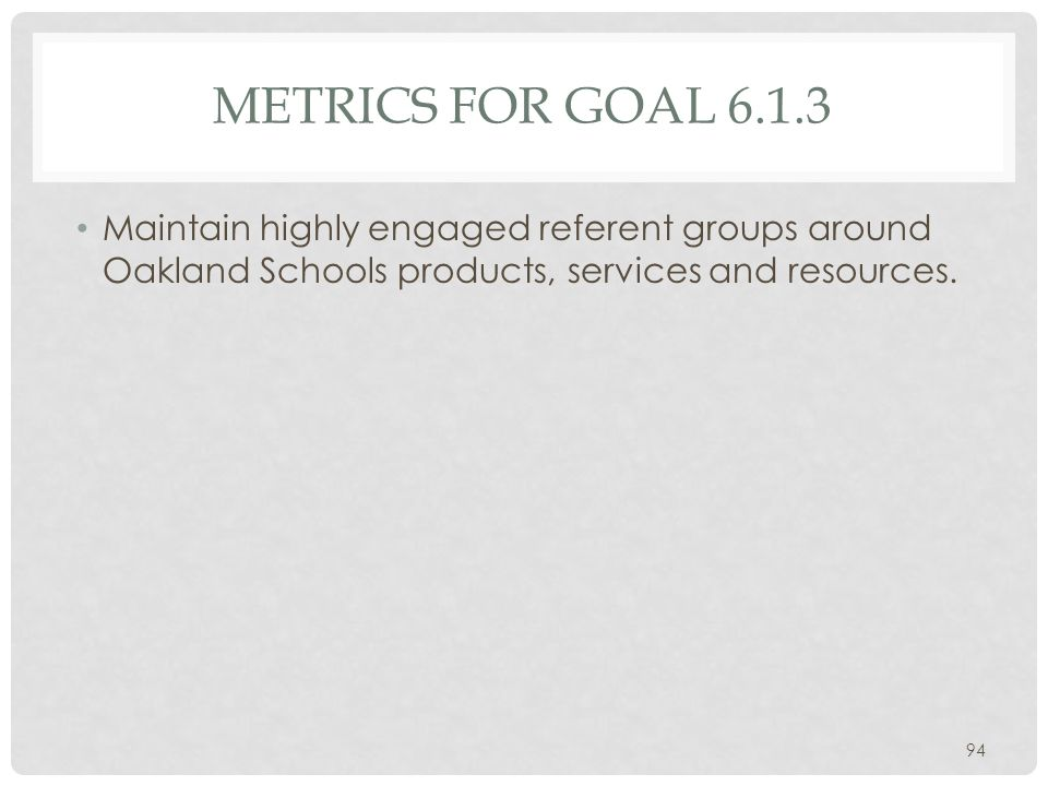 METRICS FOR GOAL 6.1.3 Maintain highly engaged referent groups around Oakland Schools products, services and resources.