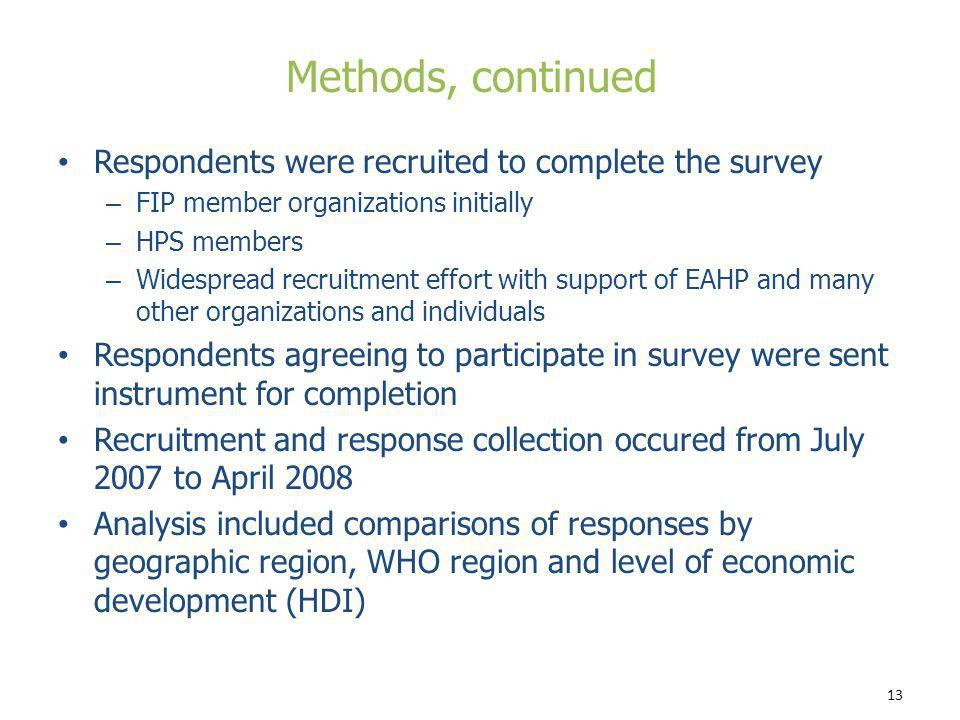 13 Respondents were recruited to complete the survey – FIP member organizations initially – HPS members – Widespread recruitment effort with support o