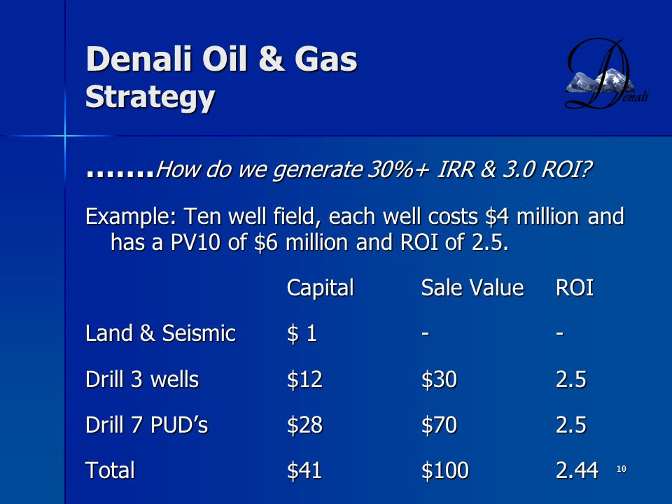 10 Denali Oil & Gas Strategy …….How do we generate 30%+ IRR & 3.0 ROI.