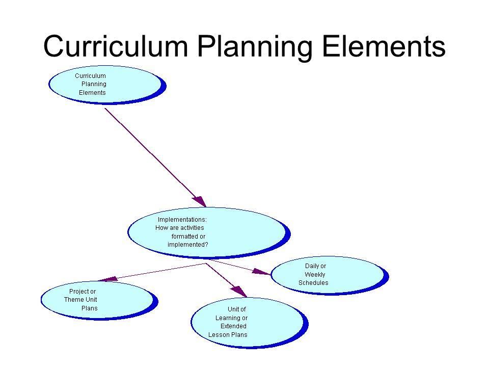 Curriculum Planning Elements