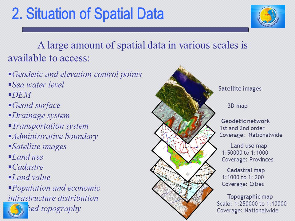 A large amount of spatial data in various scales is available to access: Topographic map Scale: 1:250000 to 1:10000 Coverage: Nationalwide 3D map Sate
