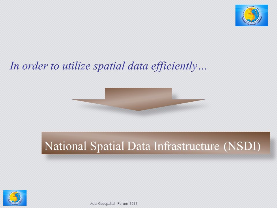 In order to utilize spatial data efficiently… Asia Geospatial Forum 2013 National Spatial Data Infrastructure (NSDI)