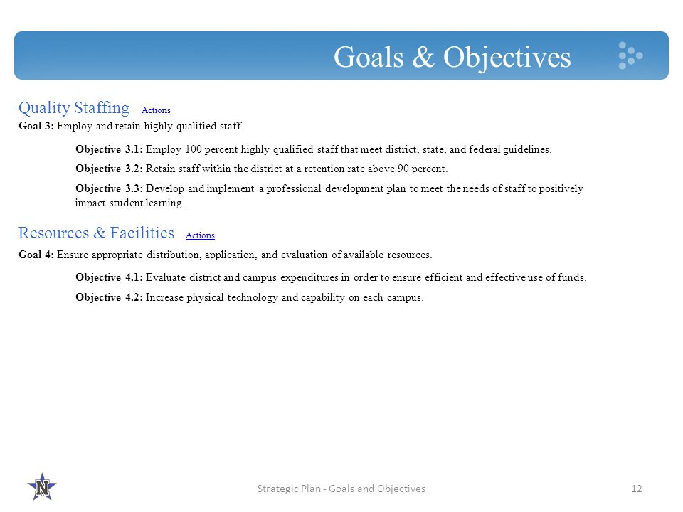 Goals & Objectives Quality Staffing Actions Actions Resources & Facilities Actions Actions Goal 3: Employ and retain highly qualified staff. Objective