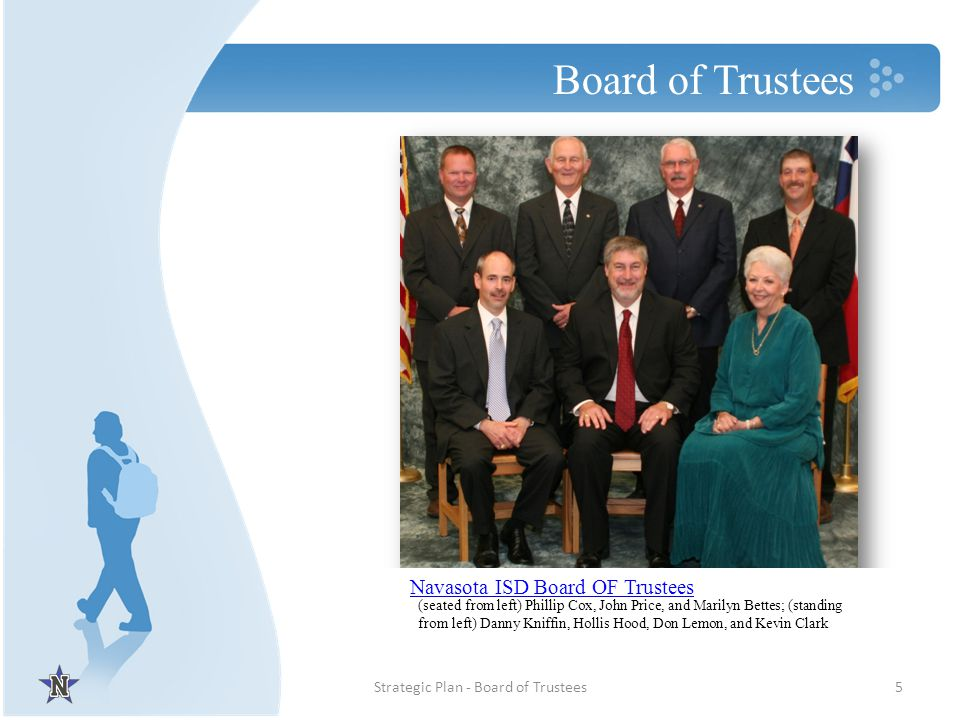 Board of Trustees Navasota ISD Board OF Trustees (seated from left) Phillip Cox, John Price, and Marilyn Bettes; (standing from left) Danny Kniffin, H