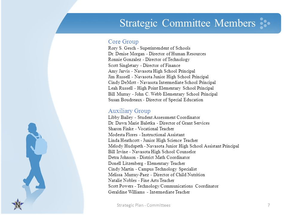 Strategic Committee Members Core Group Rory S. Gesch - Superintendent of Schools Dr. Denise Morgan - Director of Human Resources Ronnie Gonzalez - Dir