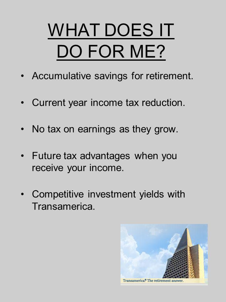 Assess Your Financial Picture How Much Have I Saved.