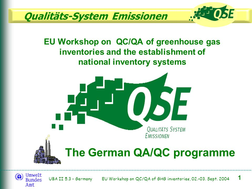 Qualitäts-System Emissionen 1 UBA II 5.3 - Germany EU Workshop on QC/QA of GHG inventories, 02.-03.