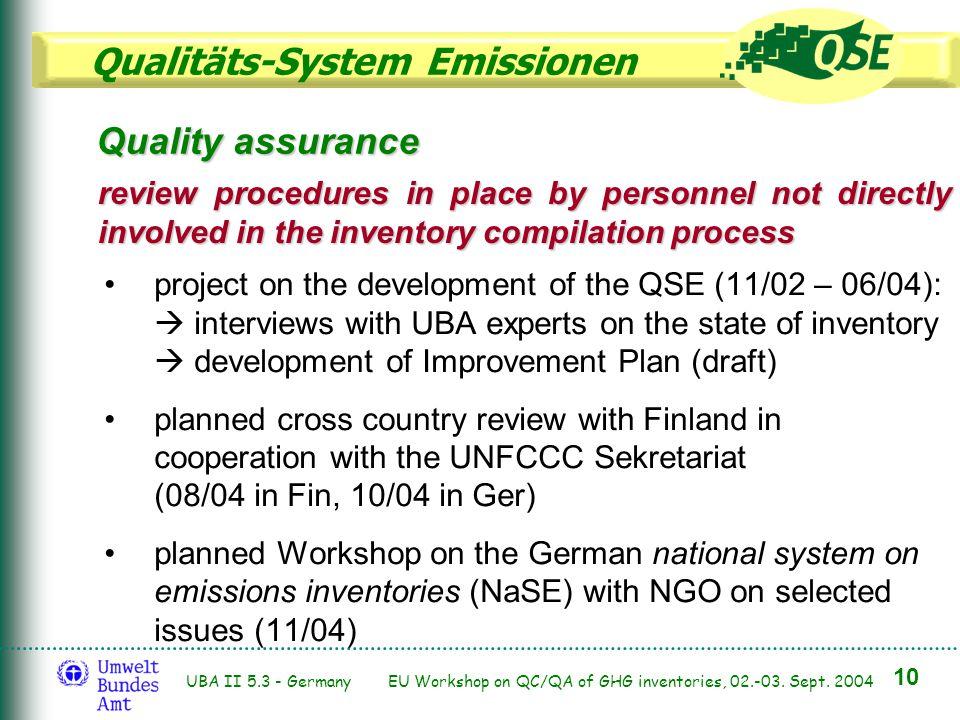 Qualitäts-System Emissionen 10 UBA II 5.3 - Germany EU Workshop on QC/QA of GHG inventories, 02.-03. Sept. 2004 Quality assurance review procedures in