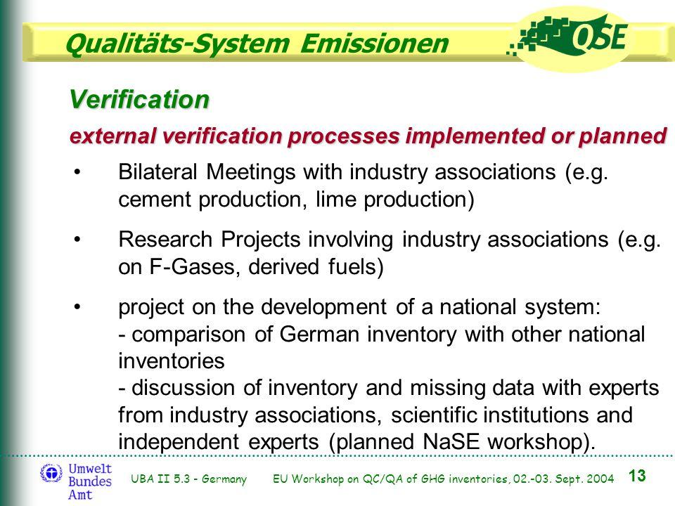 Qualitäts-System Emissionen 13 UBA II 5.3 - Germany EU Workshop on QC/QA of GHG inventories, 02.-03. Sept. 2004 Verification external verification pro