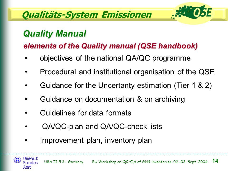 Qualitäts-System Emissionen 14 UBA II 5.3 - Germany EU Workshop on QC/QA of GHG inventories, 02.-03. Sept. 2004 Quality Manual elements of the Quality