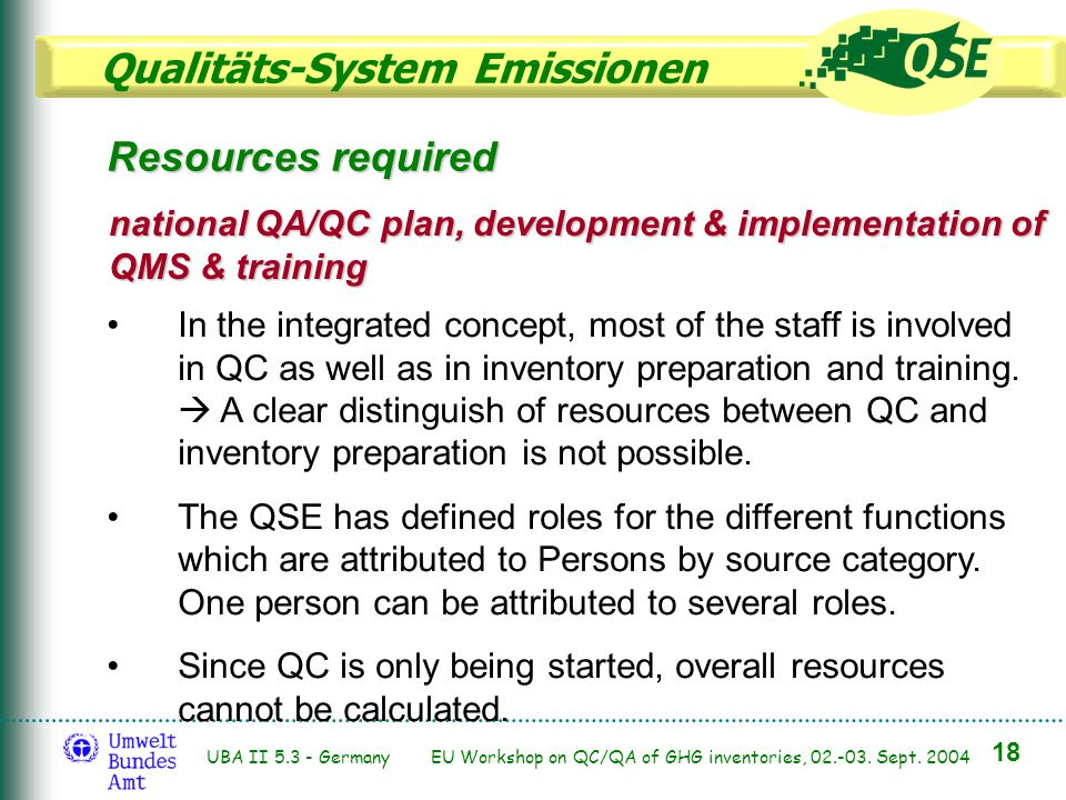 Qualitäts-System Emissionen 18 UBA II 5.3 - Germany EU Workshop on QC/QA of GHG inventories, 02.-03. Sept. 2004 In the integrated concept, most of the