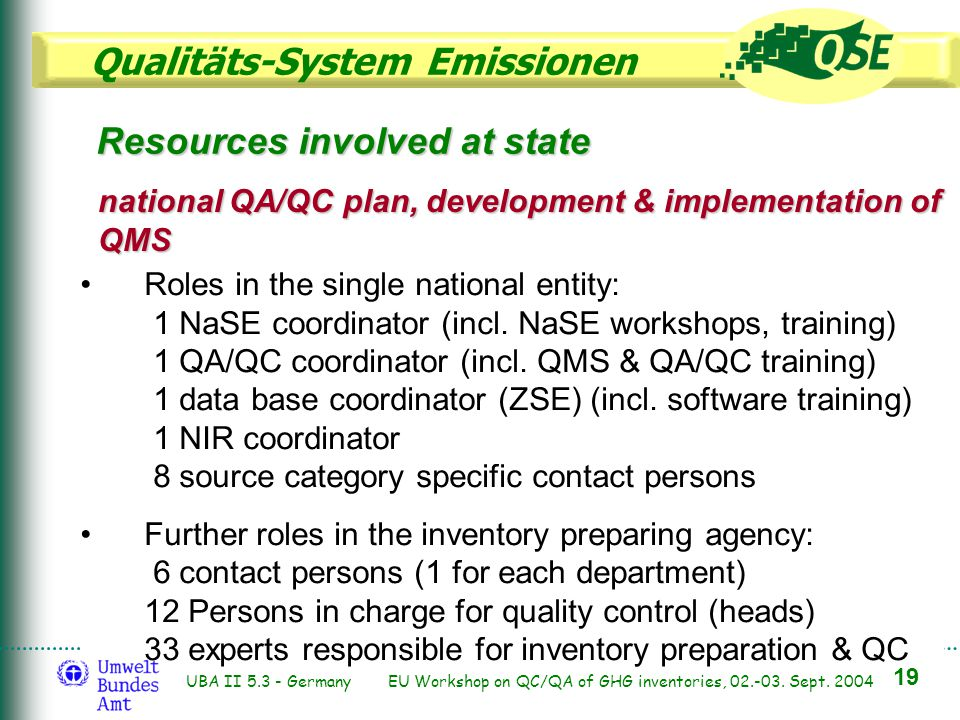 Qualitäts-System Emissionen 19 UBA II 5.3 - Germany EU Workshop on QC/QA of GHG inventories, 02.-03.
