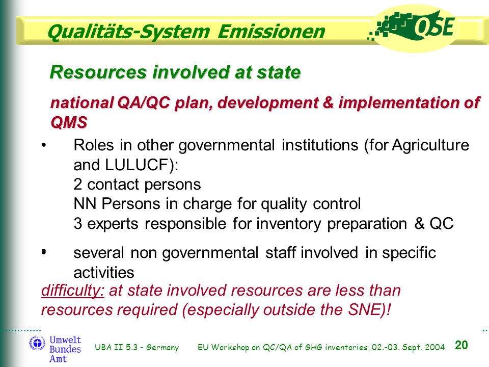 Qualitäts-System Emissionen 20 UBA II 5.3 - Germany EU Workshop on QC/QA of GHG inventories, 02.-03.