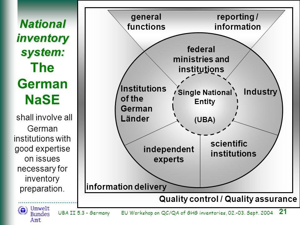 Qualitäts-System Emissionen 21 UBA II 5.3 - Germany EU Workshop on QC/QA of GHG inventories, 02.-03. Sept. 2004 Quality control / Quality assurance fe