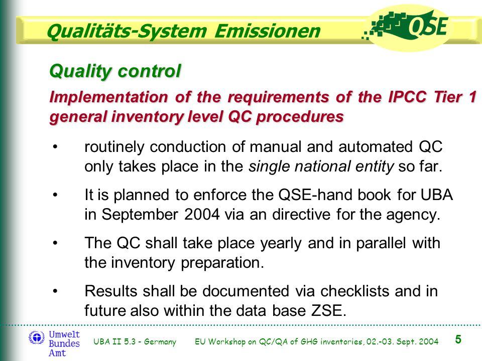 Qualitäts-System Emissionen 5 UBA II 5.3 - Germany EU Workshop on QC/QA of GHG inventories, 02.-03. Sept. 2004 Quality control Implementation of the r