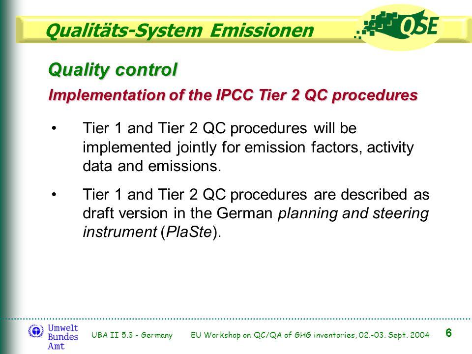 Qualitäts-System Emissionen 6 UBA II 5.3 - Germany EU Workshop on QC/QA of GHG inventories, 02.-03. Sept. 2004 Quality control Implementation of the I