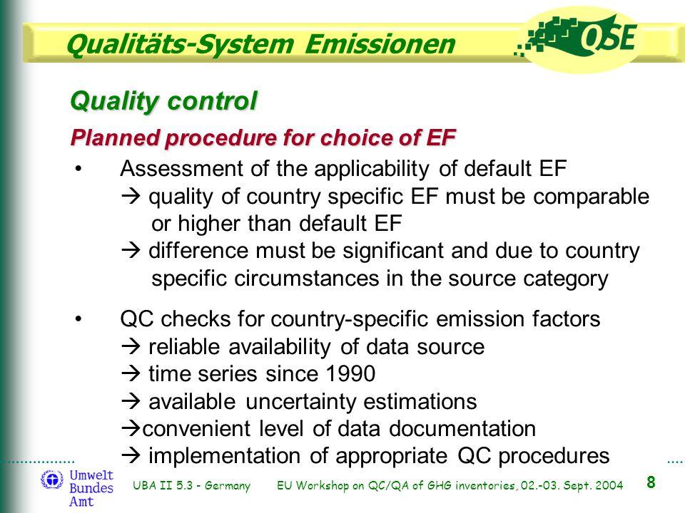 Qualitäts-System Emissionen 8 UBA II 5.3 - Germany EU Workshop on QC/QA of GHG inventories, 02.-03. Sept. 2004 Quality control Planned procedure for c