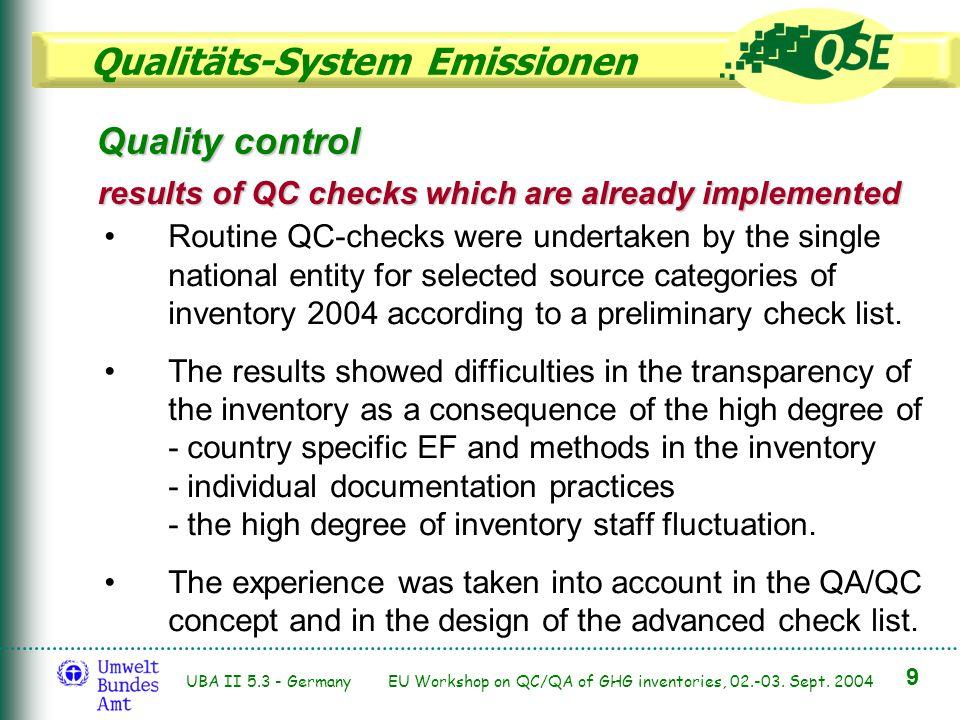 Qualitäts-System Emissionen 9 UBA II 5.3 - Germany EU Workshop on QC/QA of GHG inventories, 02.-03. Sept. 2004 Quality control results of QC checks wh