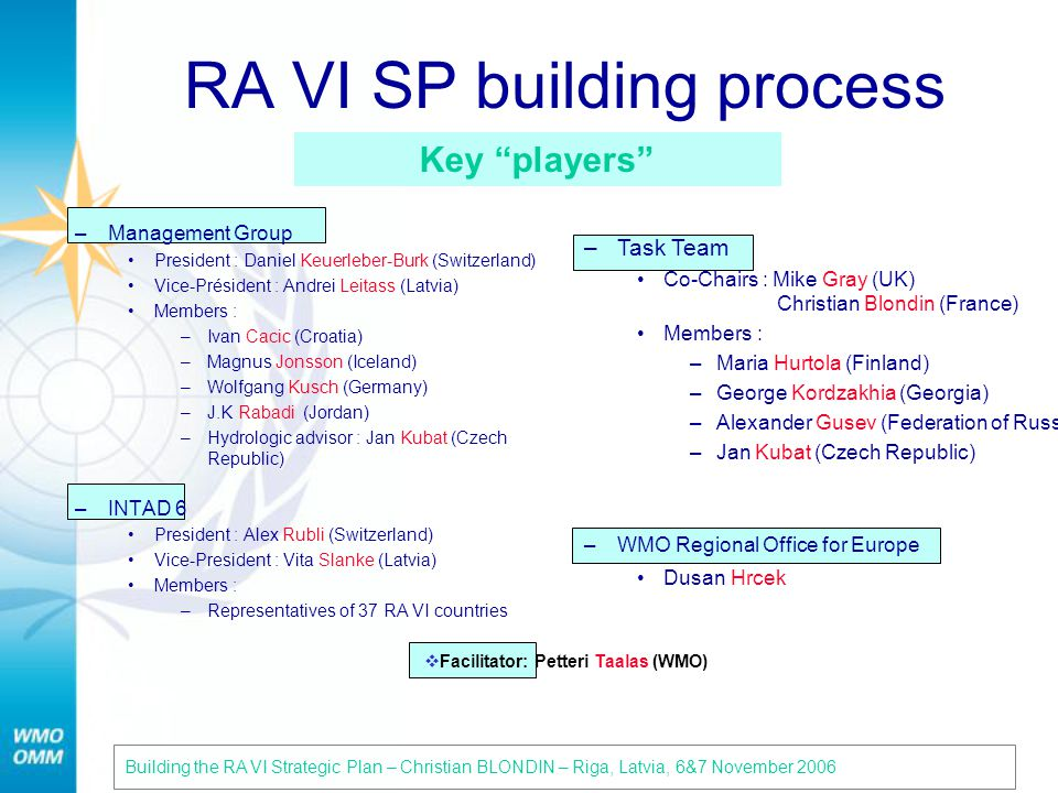 RA VI SP building process –Management Group President : Daniel Keuerleber-Burk (Switzerland) Vice-Président : Andrei Leitass (Latvia) Members : –Ivan
