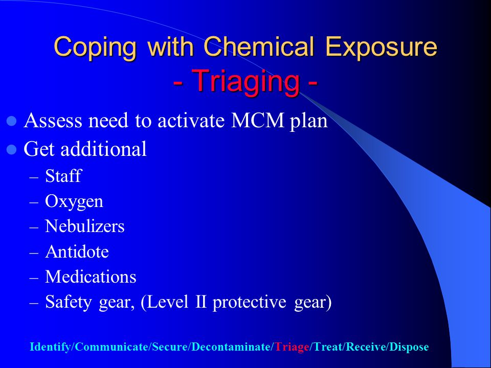 Coping with Chemical Agents -Decontamination- Identify/Communicate/Secure/Decontaminate/Triage/Treat/Receive/Dispose Impact zone Decon Zone Advanced Medical Post (AMP)