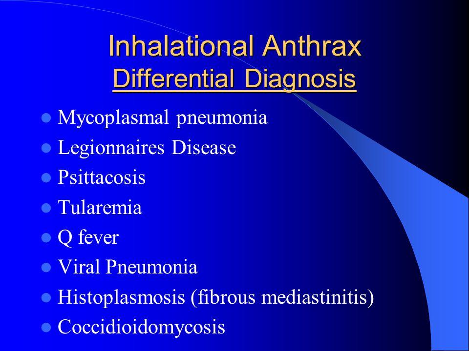 Hemorrhagic Meningitis from Inhalation Anthrax CDC, 1966